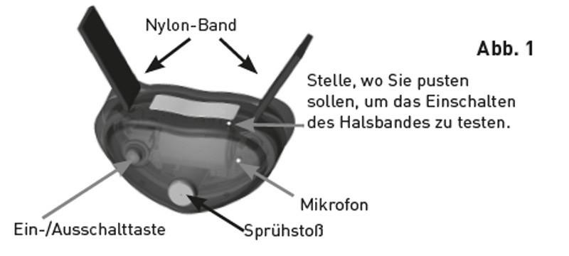 Canicalm Antibell Sprayhalsband schwarz Citronelladuft Bild 3