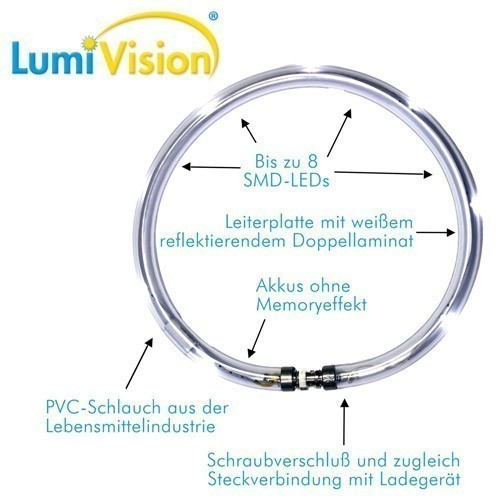 Leuchthalsring / Leuchtring LumiVision 32cm blau Bild 4